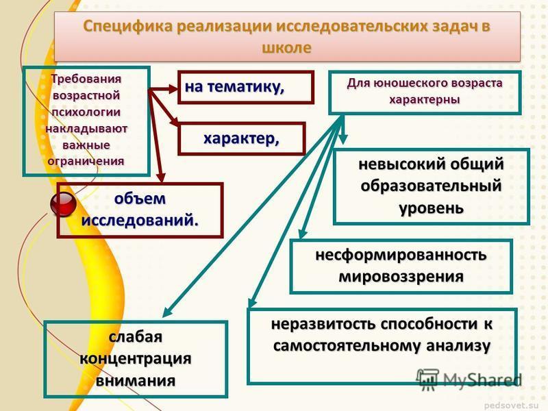 Проектно-исследовательская деятельность обучающихся Непременным условием проектной деятельности являются: наличие заранее выработанных представлений о конечном продукте деятельности;наличие заранее выработанных представлений о конечном продукте деяте