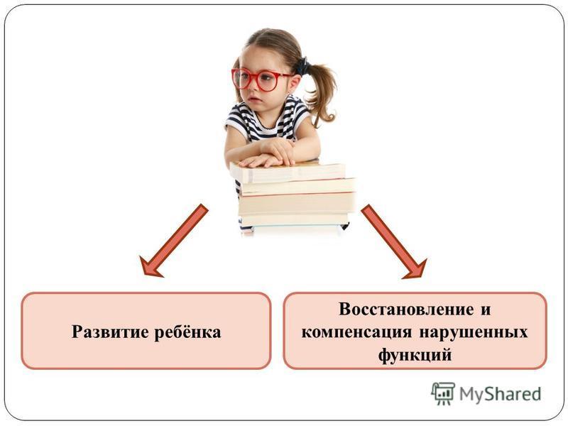 Развитие ребёнка Восстановление и компенсация нарушенных функций