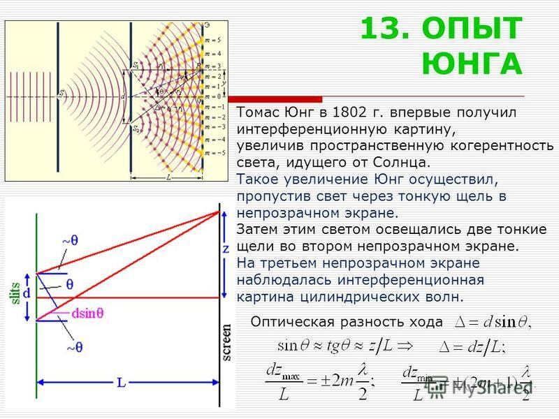13. ОПЫТ ЮНГА Томас Юнг в 1802 г. впервые получил интерференционную картину, увеличив пространственную когерентность света, идущего от Солнца. Такое увеличение Юнг осуществил, пропустив свет через тонкую щель в непрозрачном экране. Затем этим светом