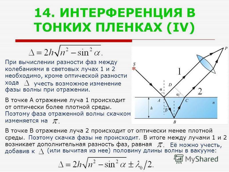 14. ИНТЕРФЕРЕНЦИЯ В ТОНКИХ ПЛЕНКАХ (IV) При вычислении разности фаз между колебаниями в световых лучах 1 и 2 необходимо, кроме оптической разности хода фазы волны при отражении. В точке А отражение луча 1 происходит от оптически более плотной среды.