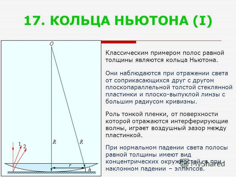 17. КОЛЬЦА НЬЮТОНА (I) Классическим примером полос равной толщины являются кольца Ньютона. Они наблюдаются при отражении света от соприкасающихся друг с другом плоскопараллельной толстой стеклянной пластинки и плоско-выпуклой линзы с большим радиусом