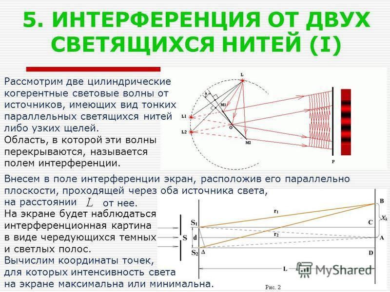 5. ИНТЕРФЕРЕНЦИЯ ОТ ДВУХ СВЕТЯЩИХСЯ НИТЕЙ (I) Рассмотрим две цилиндрические когерентные световые волны от источников, имеющих вид тонких параллельных светящихся нитей либо узких щелей. Область, в которой эти волны перекрываются, называется полем инте