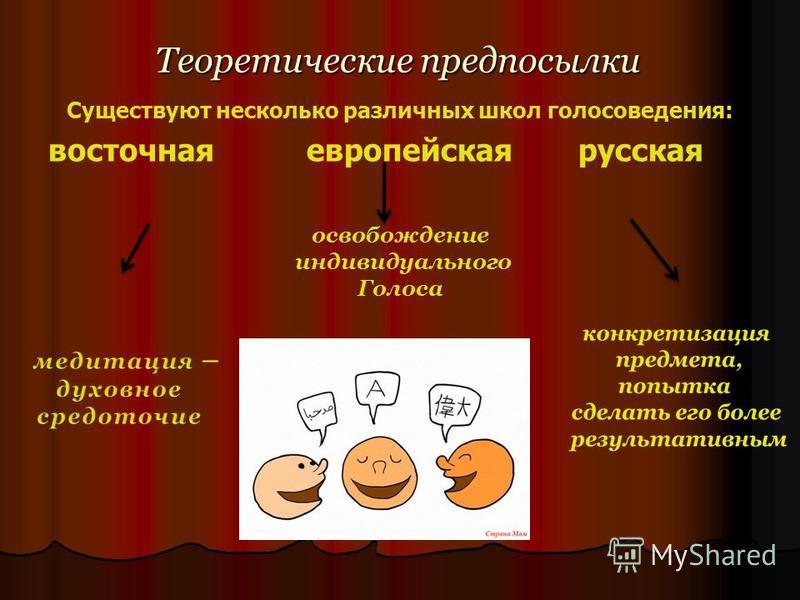 Теоретические предпосылки Теоретические предпосылки Существуют несколько различных школ голосоведения: восточная европейская русская освобождение индивидуального Голоса