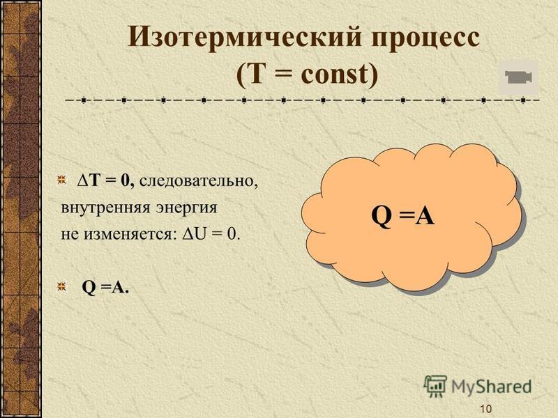 9 Применение первого закона термодинамики (V=const)