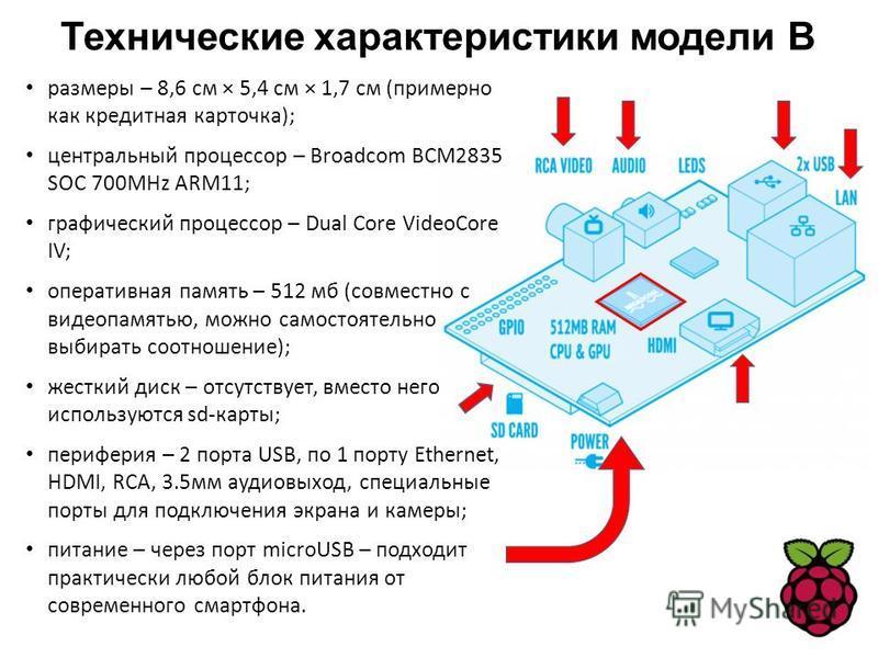 Технические характеристики модели В размеры – 8,6 см × 5,4 см × 1,7 см (примерно как кредитная карточка); центральный процессор – Broadcom BCM2835 SOC 700MHz ARM11; графический процессор – Dual Core VideoCore IV; оперативная память – 512 мб (совместн