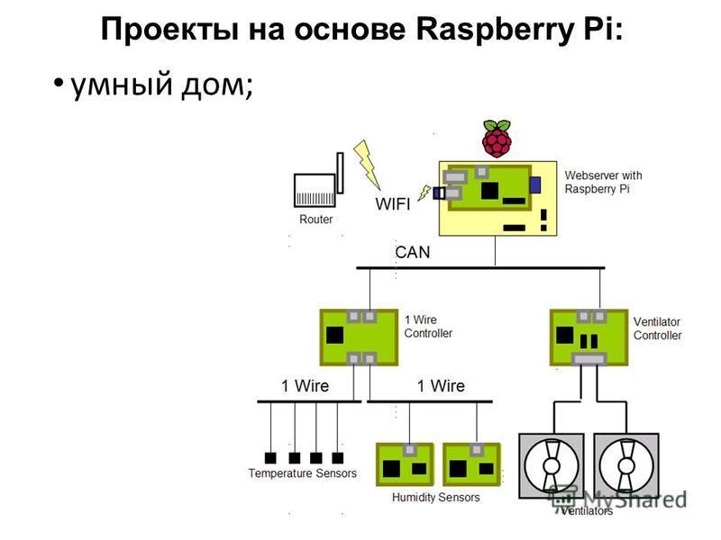 умный дом; Проекты на основе Raspberry Pi: