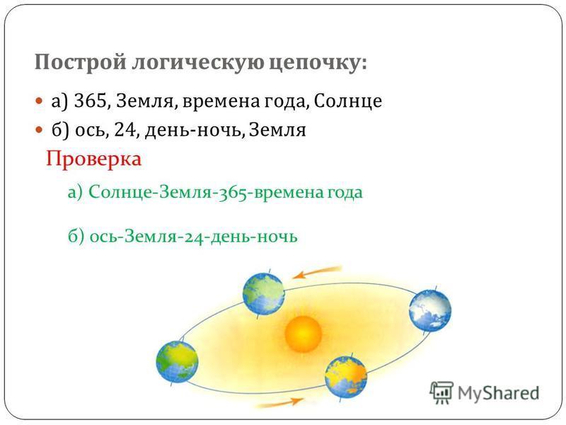 Построй логическую цепочку : а ) 365, Земля, времена года, Солнце б ) ось, 24, день - ночь, Земля Проверка а) Солнце-Земля-365-времена года б) ось-Земля-24-день-ночь