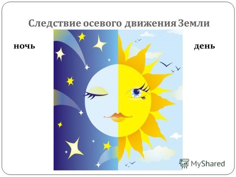 Следствие осевого движения Земли ночь день