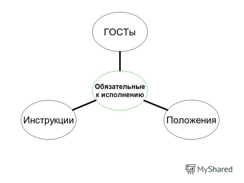 Обязательные к исполнению ГОСТы ПоложенияИнструкции