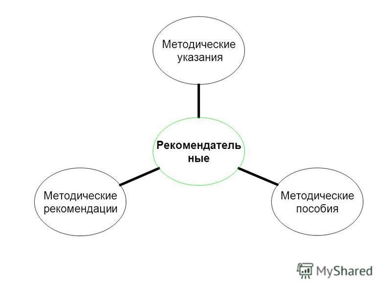 Рекомендатель ные Методические указания Методические пособия Методические рекомендации
