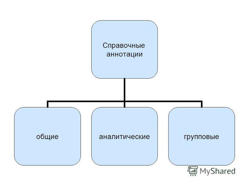 Справочные аннотации общиеаналитическиегрупповые