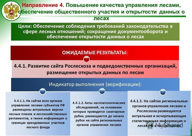 4 Цели: Обеспечение соблюдения требований законодательства в сфере лесных отношений; сокращение документооборота и обеспечение открытости данных о лесах ОЖИДАЕМЫЕ РЕЗУЛЬТАТЫ: Индикатор выполнения (верификации): Направление 4. Повышение качества управ