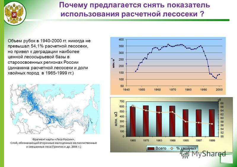 Почему предлагается снять показатель использования расчетной лесосеки ? Объем рубок в 1940-2000 гг. никогда не превышал 54,1% расчетной лесосеки, но привел к деградации наиболее ценной лесосырьевой базы в староосвоенных регионах России (динамика расч