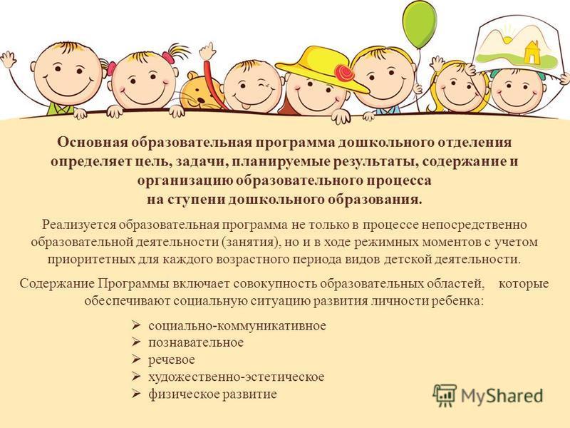 Основная образовательная программа дошкольного отделения определяет цель, задачи, планируемые результаты, содержание и организацию образовательного процесса на ступени дошкольного образования. Реализуется образовательная программа не только в процесс
