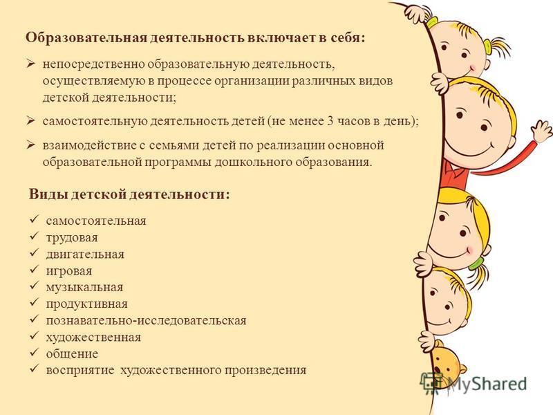 Образовательная деятельность включает в себя: непосредственно образовательную деятельность, осуществляемую в процессе организации различных видов детской деятельности; самостоятельную деятельность детей (не менее 3 часов в день); взаимодействие с сем