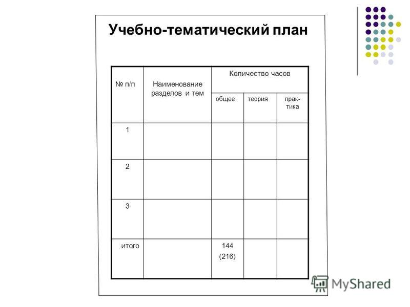 Учебно-тематический план п/п Наименование разделов и тем Количество часов общее теория практика 1 2 3 итого 144 (216)