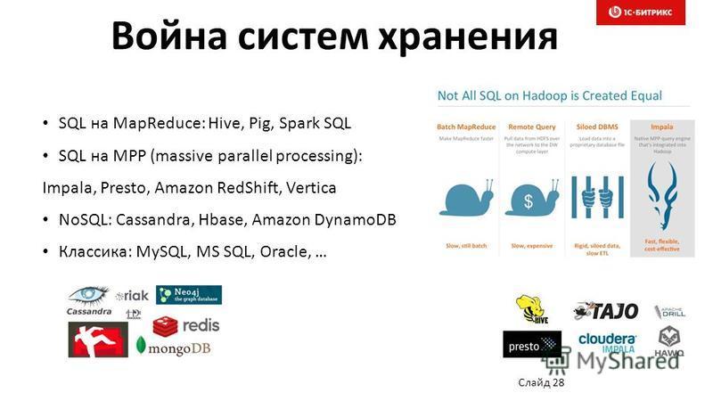 Война систем хранения Слайд 28 SQL на MapReduce: Hive, Pig, Spark SQL SQL на MPP (massive parallel processing): Impala, Presto, Amazon RedShift, Vertica NoSQL: Cassandra, Hbase, Amazon DynamoDB Классика: MySQL, MS SQL, Oracle, …
