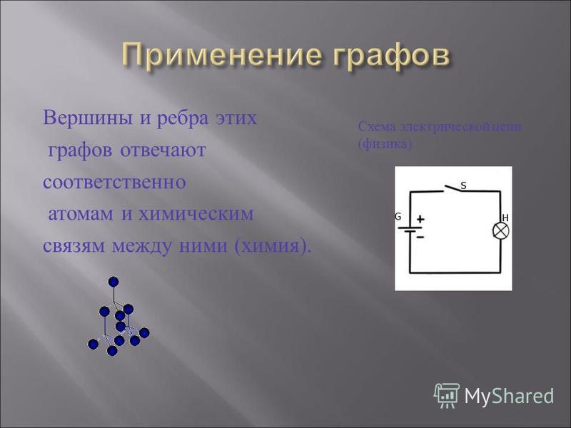 Вершины и ребра этих графов отвечают соответственно атомам и химическим связям между ними ( химия ). Схема электрической цепи ( физика )