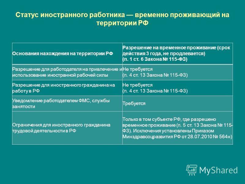 Статус иностранного работника временно проживающий на территории РФ Основания нахождения на территории РФ Разрешение на временное проживание (срок действия 3 года, не продлевается) (п. 1 ст. 6 Закона 115-ФЗ) Разрешение для работодателя на привлечение