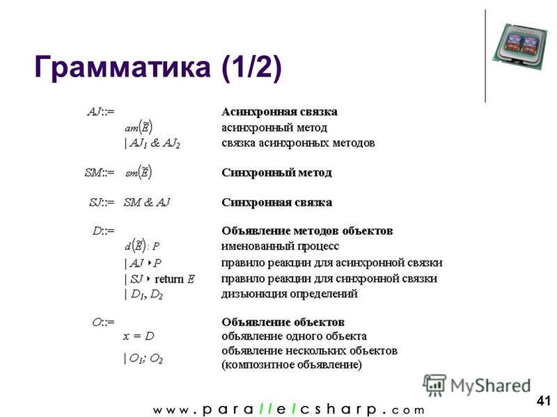 41 Грамматика (1/2)