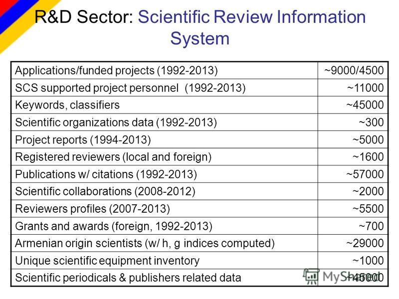 Applications/funded projects (1992-2013)~9000/4500 SCS supported project personnel (1992-2013)~11000 Keywords, classifiers~45000 Scientific organizations data (1992-2013)~300 Project reports (1994-2013)~5000 Registered reviewers (local and foreign)~1