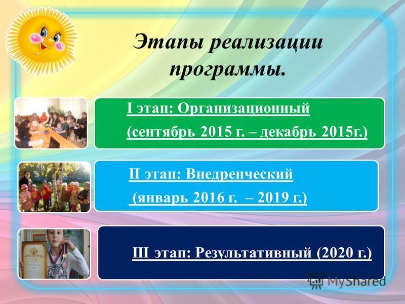 Этапы реализации программы. I этап: Организационный (сентябрь 2015 г. – декабрь 2015 г.) II этап: Внедренческий (январь 2016 г. – 2019 г.) III этап: Результативный (2020 г.)