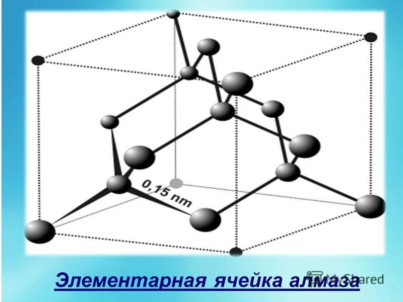 Элементарная ячейка алмаза