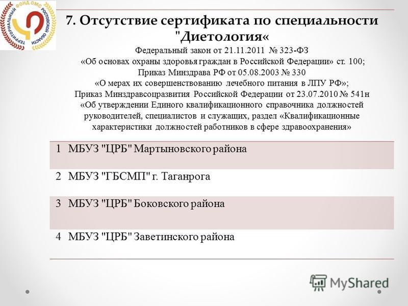 7. Отсутствие сертификата по специальности