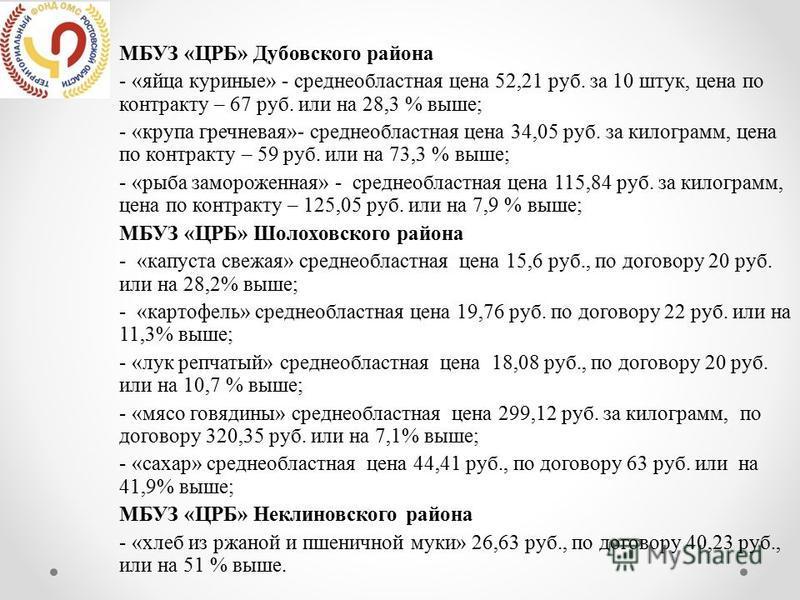 МБУЗ «ЦРБ» Дубовского района - «яйца куриные» - среднеобластная цена 52,21 руб. за 10 штук, цена по контракту – 67 руб. или на 28,3 % выше; - «крупа гречневая»- среднеобластная цена 34,05 руб. за килограмм, цена по контракту – 59 руб. или на 73,3 % в