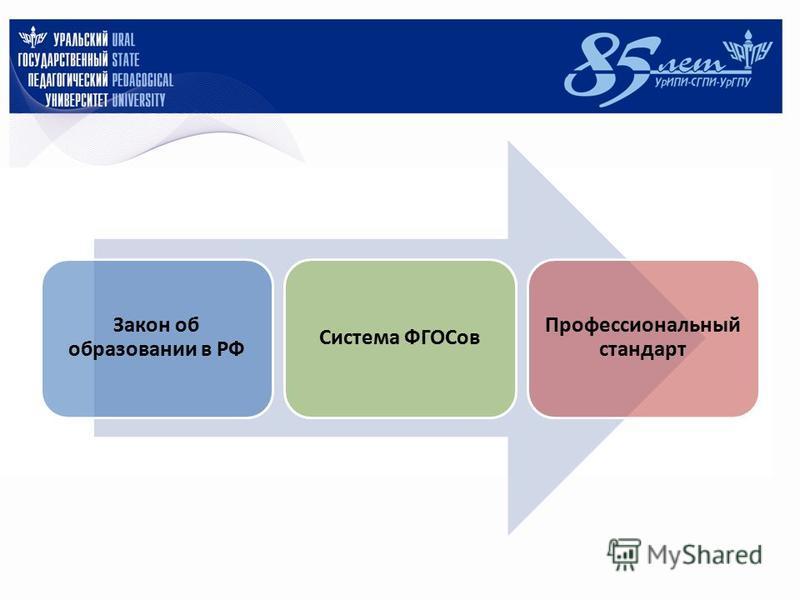 Закон об образовании в РФ Система ФГОСов Профессиональный стандарт