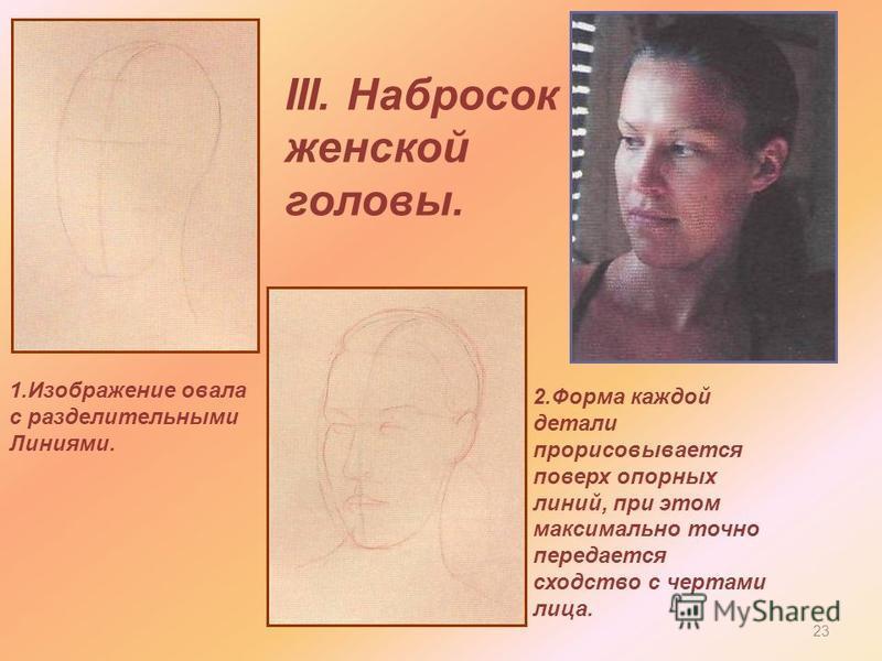 III. Набросок женской головы. 1. Изображение овала с разделительными Линиями. 2. Форма каждой детали прорисовывается поверх опорных линий, при этом максимально точно передается сходство с чертами лица. 23