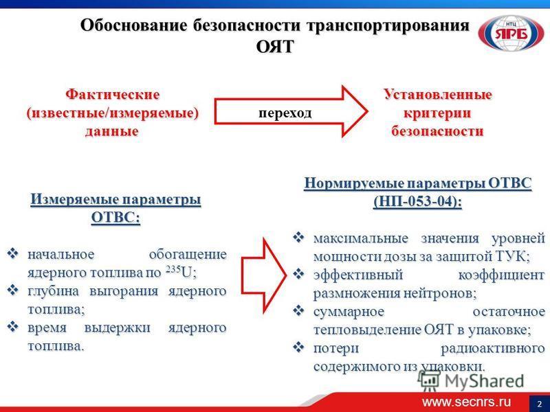 www.secnrs.ru 2 Обоснование безопасности транспортирования ОЯТ Фактические (известные/измеряемые) данные Установленные критерии безопасности Измеряемые параметры ОТВС: начальное обогащение ядерного топлива по 235 U; начальное обогащение ядерного топл