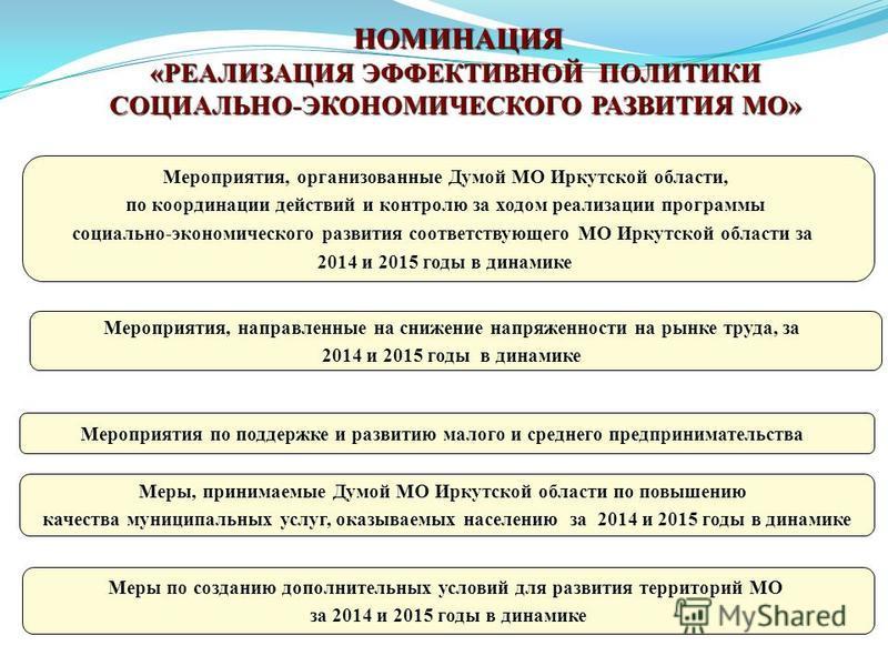 Мероприятия, организованные Думой МО Иркутской области, по координации действий и контролю за ходом реализации программы социально-экономического развития соответствующего МО Иркутской области за 2014 и 2015 годы в динамике Мероприятия, направленные
