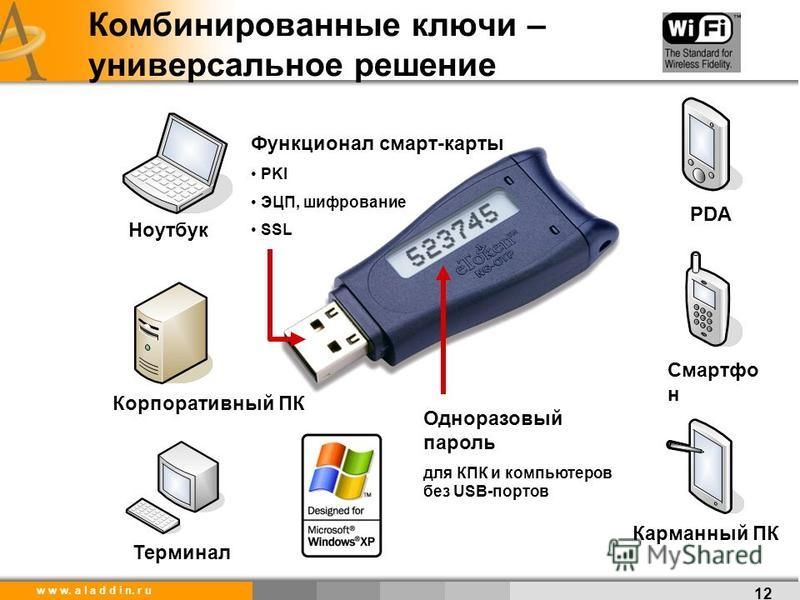 w w w. a l a d d i n. r u Комбинированные ключи – универсальное решение Смартфо н Карманный ПК Ноутбук Корпоративный ПК Функционал смарт-карты PKI ЭЦП, шифрование SSL Одноразовый пароль для КПК и компьютеров без USB-портов Терминал PDA 12