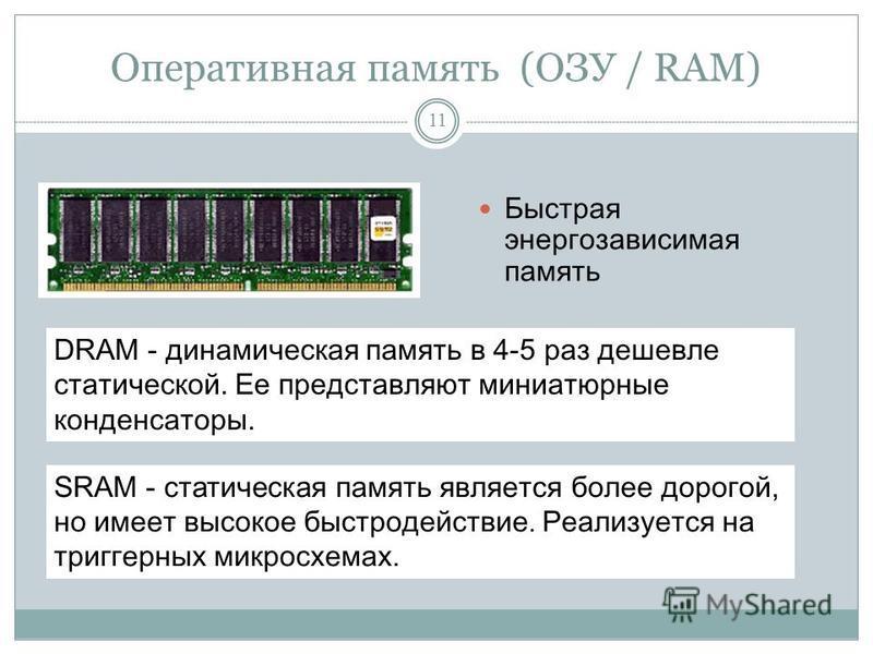 Память компьютера 10 Память Внутренняя Внешняя Оперативная (ОЗУ) 256, 512 Mb 2100 Mb/c Постоянная (ПЗУ) ROM-BIOS Винчестер (НЖМД) 80, 120 Gb 33 Mb/с Дисковод 3,5 (НГМД) 1,44 Mb 500 Kb/с DVD-ROM до 17 Gb 7800 Kb/c CD-ROM 650 Mb 7800 Kb/c Расположена н