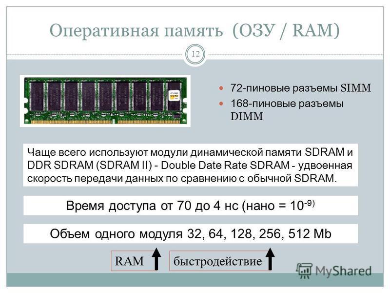 Оперативная память (ОЗУ / RAM) 11 Быстрая энергозависимая память SRAM - статическая память является более дорогой, но имеет высокое быстродействие. Реализуется на триггерных микросхемах. DRAM - динамическая память в 4-5 раз дешевле статической. Ее пр