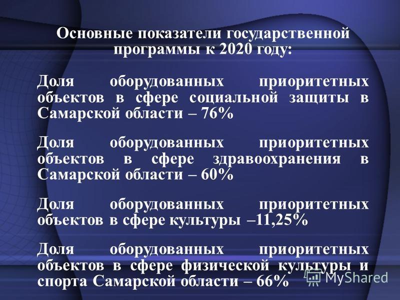 Основные показатели государственной программы к 2020 году: Доля оборудованных приоритетных объектов в сфере социальной защиты в Самарской области – 76% Доля оборудованных приоритетных объектов в сфере здравоохранения в Самарской области – 60% Доля об