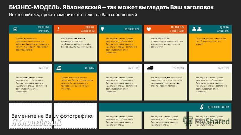 Slide GO.ru БИЗНЕС-МОДЕЛЬ. Яблоневский – так может выглядеть Ваш заголовок Не стесняйтесь, просто замените этот текст на Ваш собственный КЛЮЧЕВЫЕ ПАРТНЕРЫ ВАШ ТЕКСТ ГЛАВНЫЕ АКТИВНОСТИ РЕСУРСЫ ПРЕДЛОЖЕНИЕ ВАШ ТЕКСТ ОТНОШЕНИЯ С КЛИЕНТАМИ ЛОГИСТИКА ЦЕЛЕ
