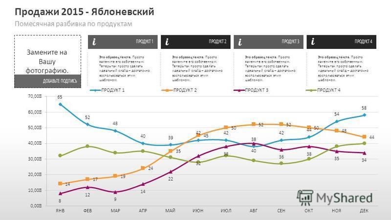 Slide GO.ru Продажи 2015 - Яблоневский Помесячная разбивка по продуктам ПРОДУКТ 1ПРОДУКТ 2ПРОДУКТ 3ПРОДУКТ 4 Это образец текста. Просто замените его собственным. Теперь так просто сделать идеальный слайд – достаточно воспользоваться этим шаблоном. ii