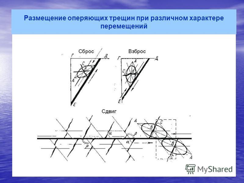 Размещение оперяющих трещин при различном характере перемещений