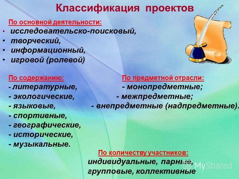Классификация проектов По основной деятельности: исследовательской-поисковый, творческий, информационный, игровой (ролевой) По содержанию:По предметной отрасли: - литературные, - моно предметные; - экологические, - межпредметные; - языковые, - внепре