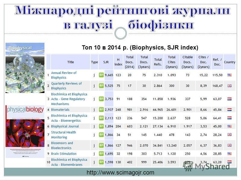 Топ 10 в 2014 р. (Biophysics, SJR index) http://www.scimagojr.com