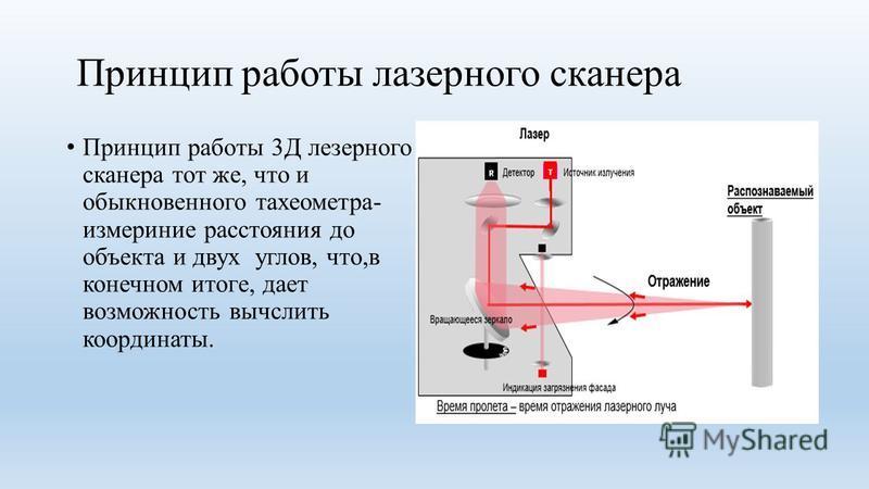 Принцип работы лазерного сканера Принцип работы 3Д лазерного сканера тот же, что и обыкновенного тахеометра- измерение расстояния до объекта и двух углов, что,в конечном итоге, дает возможность вычислить координаты.