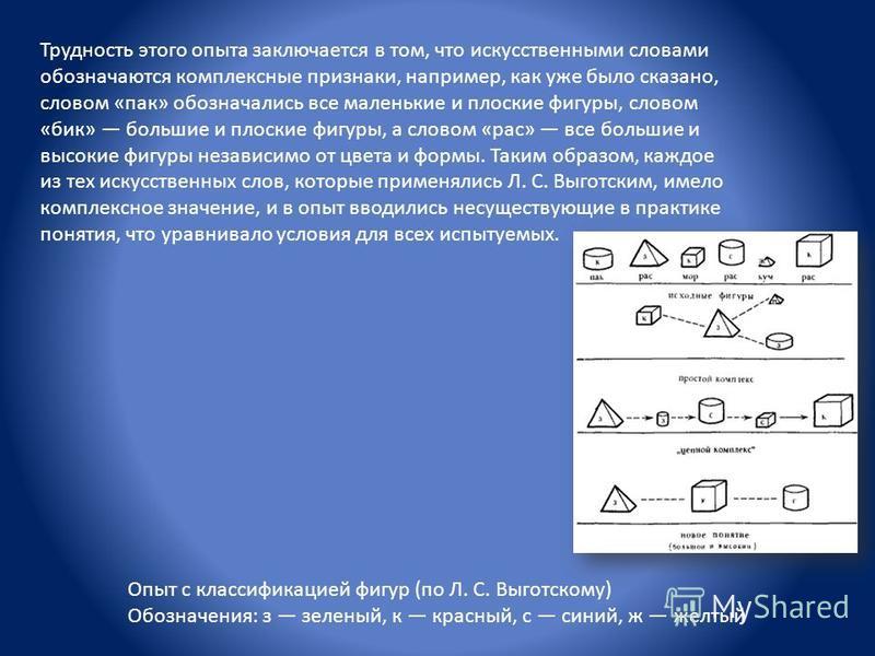 Опыт с классификацией фигур (по Л. С. Выготскому) Обозначения: з зеленый, к красный, с синий, ж желтый Трудность этого опыта заключается в том, что искусственными словами обозначаются комплексные признаки, например, как уже было сказано, словом «пак»