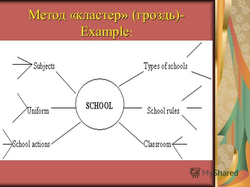 Метод «кластер» (гроздь)- Example Метод «кластер» (гроздь)- Example :