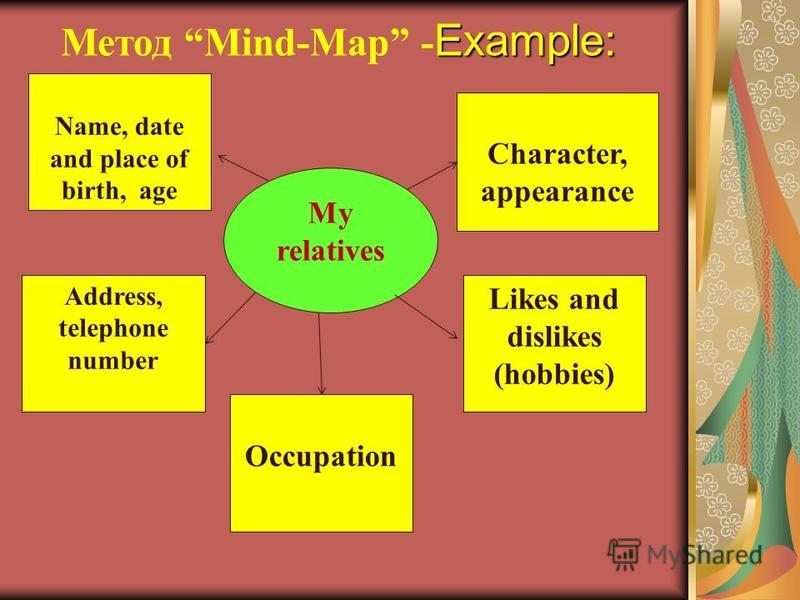 Example: Метод Mind-Map - Example: My relatives Name, date and place of birth, age Address, telephone number Occupation Likes and dislikes (hobbies) Character, appearance