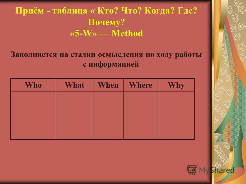 Приём - таблица « Кто? Что? Когда? Где? Почему? «5-W» Method Заполняется на стадии осмысления по ходу работы с информацией WhoWhatWhenWhereWhy