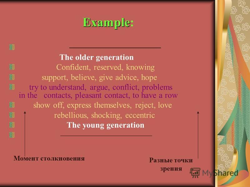 Example Example: The older generation Confident, reserved, knowing support, believe, give advice, hope try to understand, argue, conflict, problems in the contacts, pleasant contact, to have a row show off, express themselves, reject, love rebellious