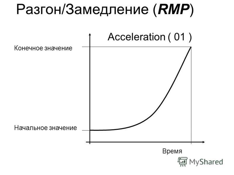 Разгон/Замедление (RMP) Время Конечное значение Начальное значение Acceleration ( 01 )