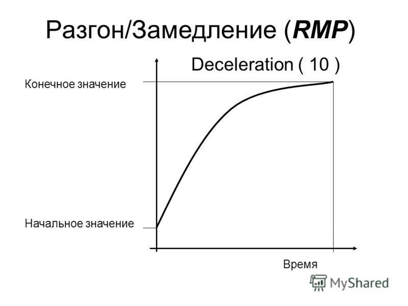 Разгон/Замедление (RMP) Время Конечное значение Начальное значение Deceleration ( 10 )